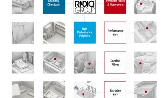 Las prioridades de RadiciGroup High Performance Polymers